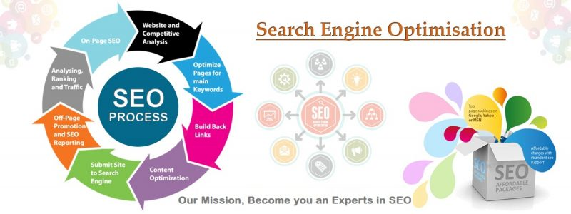 Advanced SEO Certification Training Course in Delhi