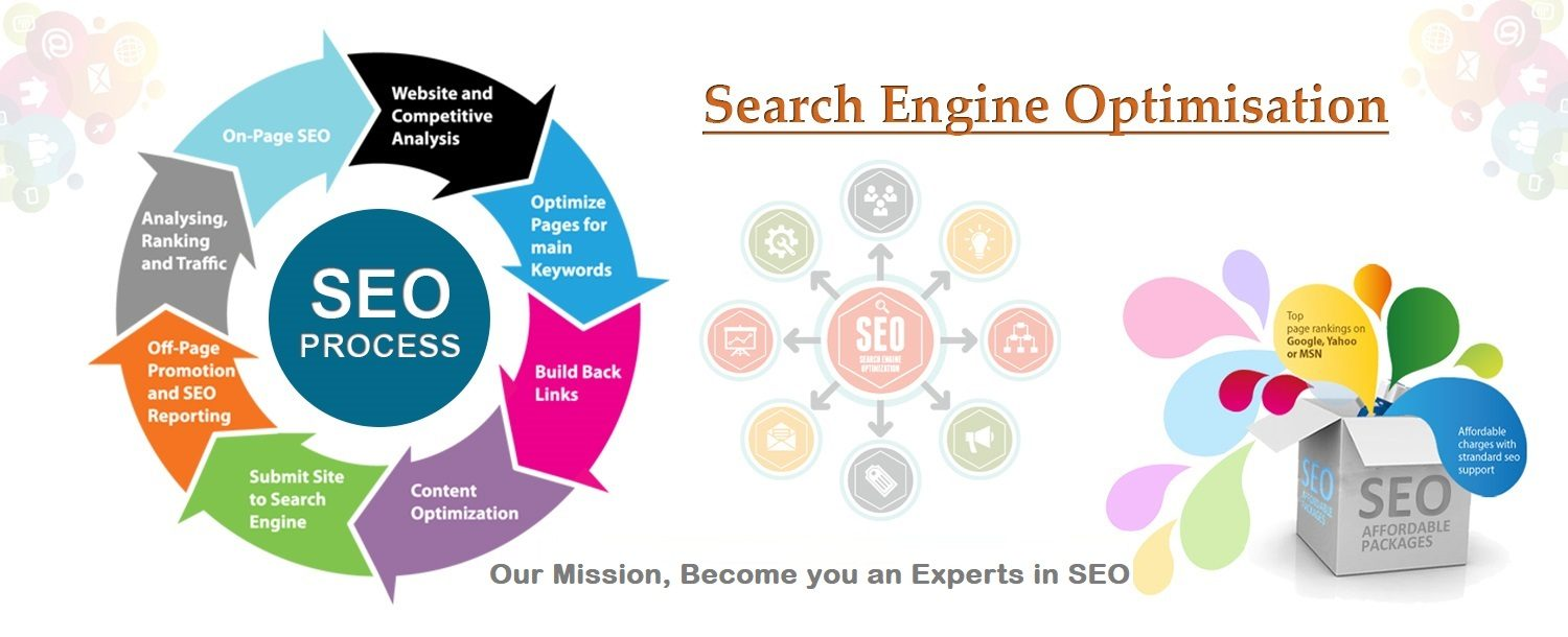 Seo Training Course In Delhi Talent Magnifier